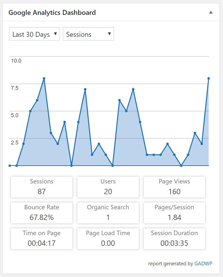 Kaip įdiegti Google Analytics