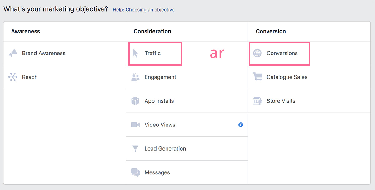 Facebook reklamos tikslas