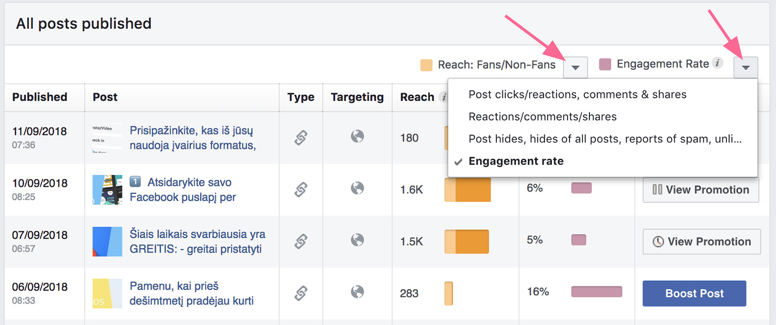 Facebook reakcijų procentas (engagemtn Rate)
